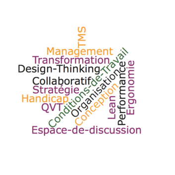 Nuage de mots : TMS Management Transformation Design-Thinking Collaboratif Stratégie Handicap QVT Conditions de Travail Organisation Conception Lean Performance Ergonomie Espace de discussion
